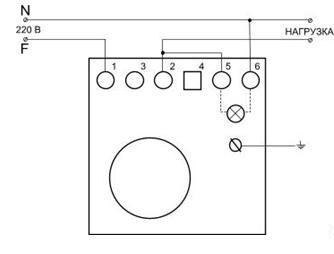 Термостат комнатный IMIT-ТА 3